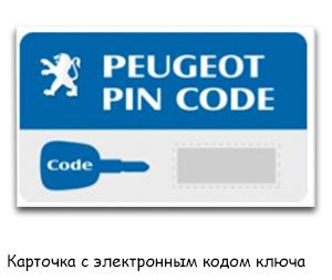 карточка с пин кодом
