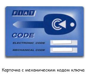 Нарезка ключа по коду